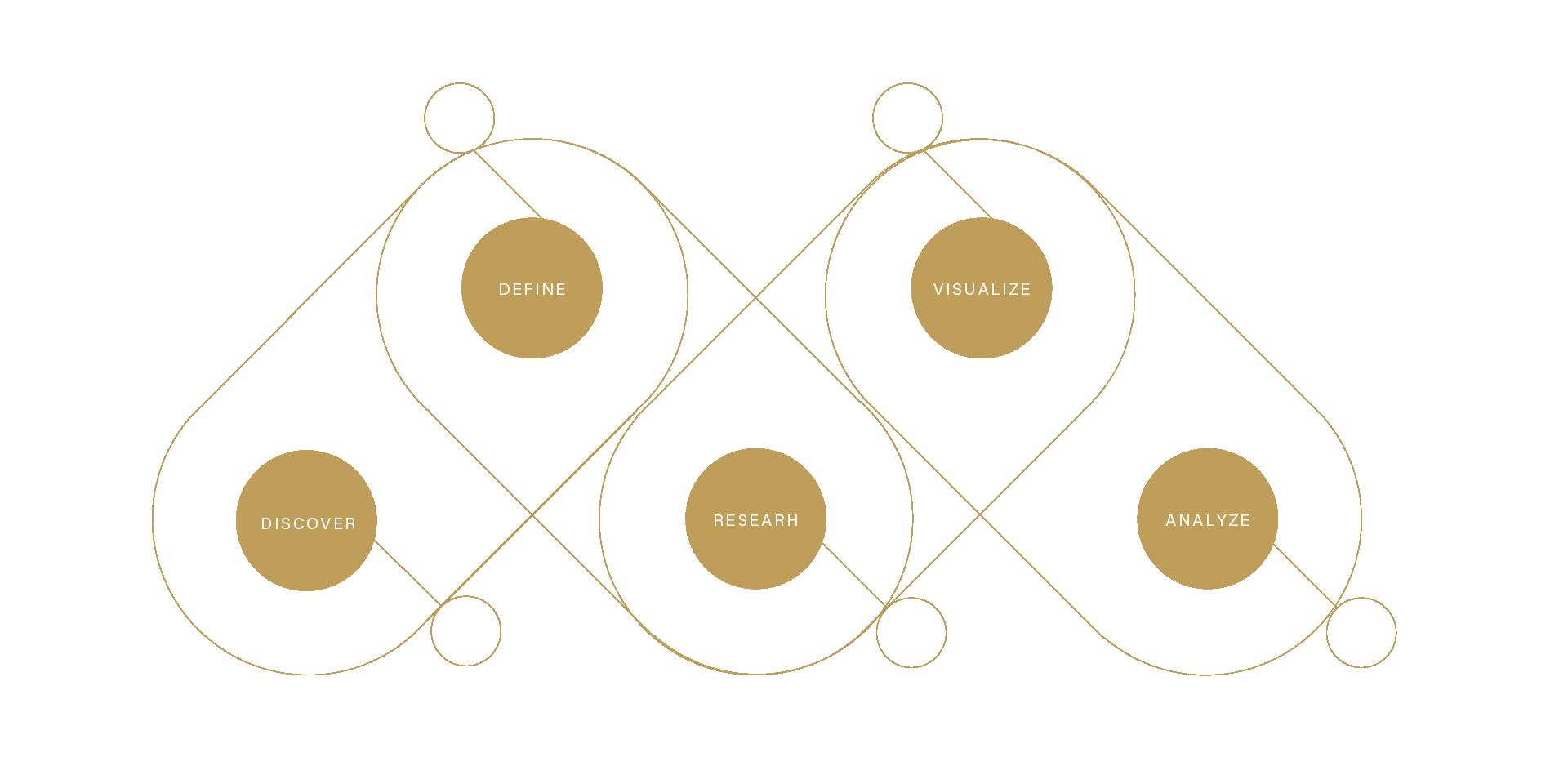 Vaengad Communication Strategy