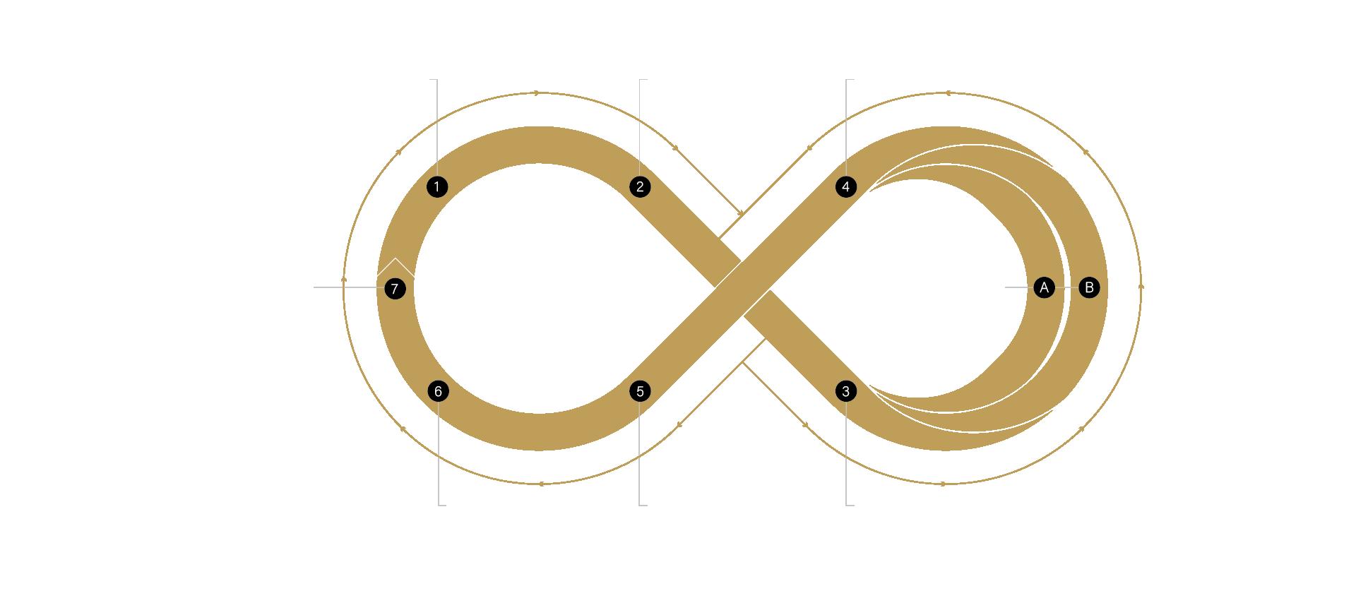 Data-driven marketing process Vaengad